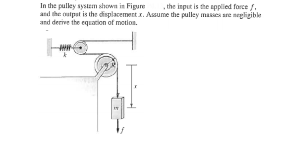 In the pulley system shown in Figure the input is