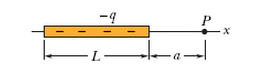 In the figure a nonconducting rod of length L = 8.