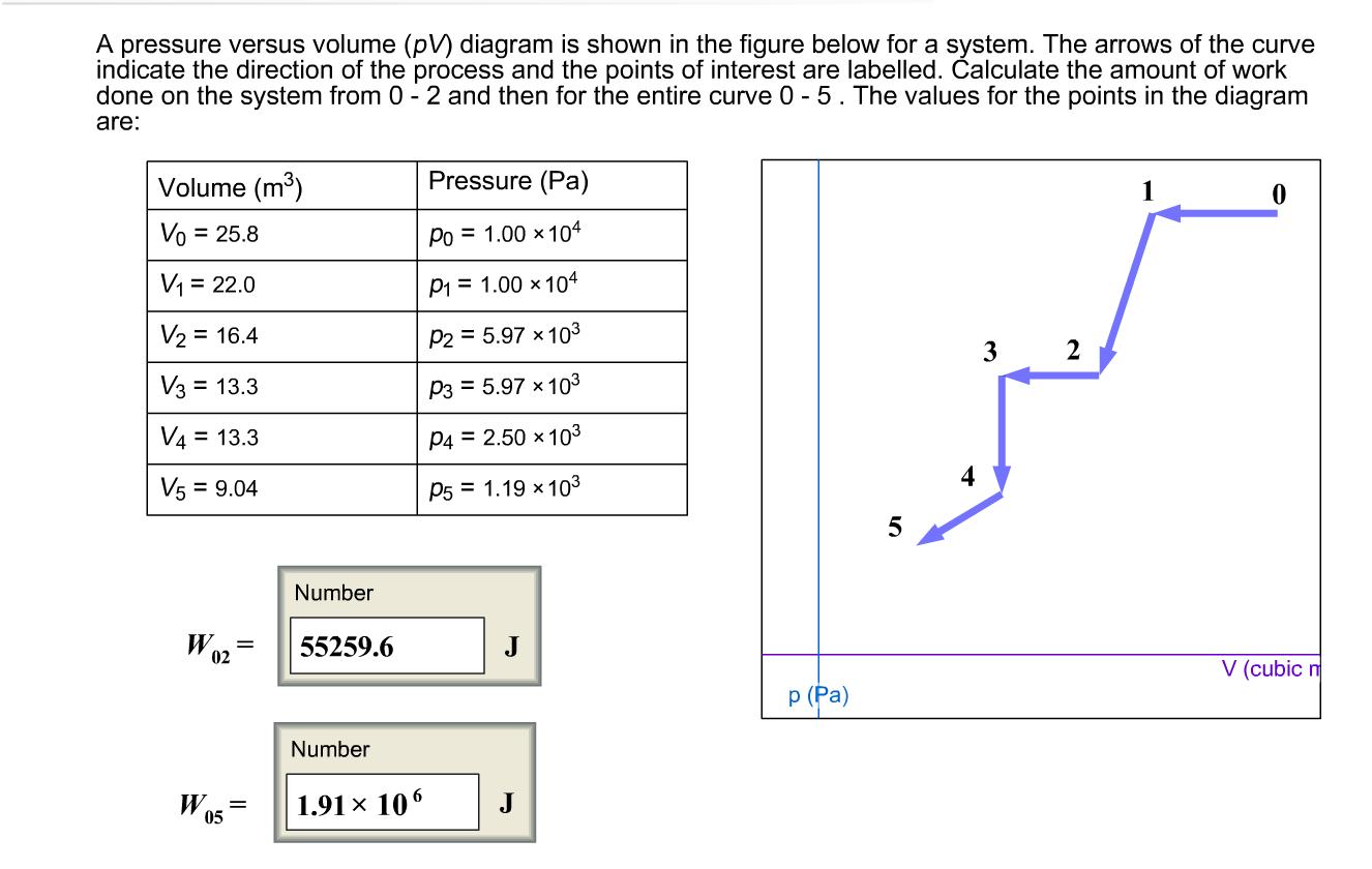 Solved  A Pressure Versus Volume  Pv  Diagram Is Shown In