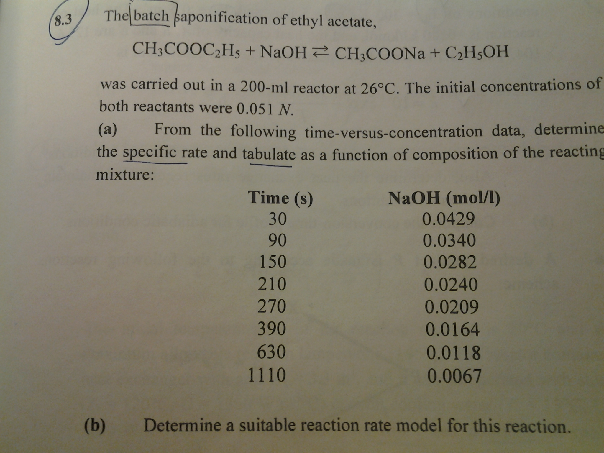 The batch saponification of ethyl acetate, CH3COOC