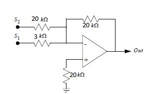 For this OpAmp, what is the transfer function and