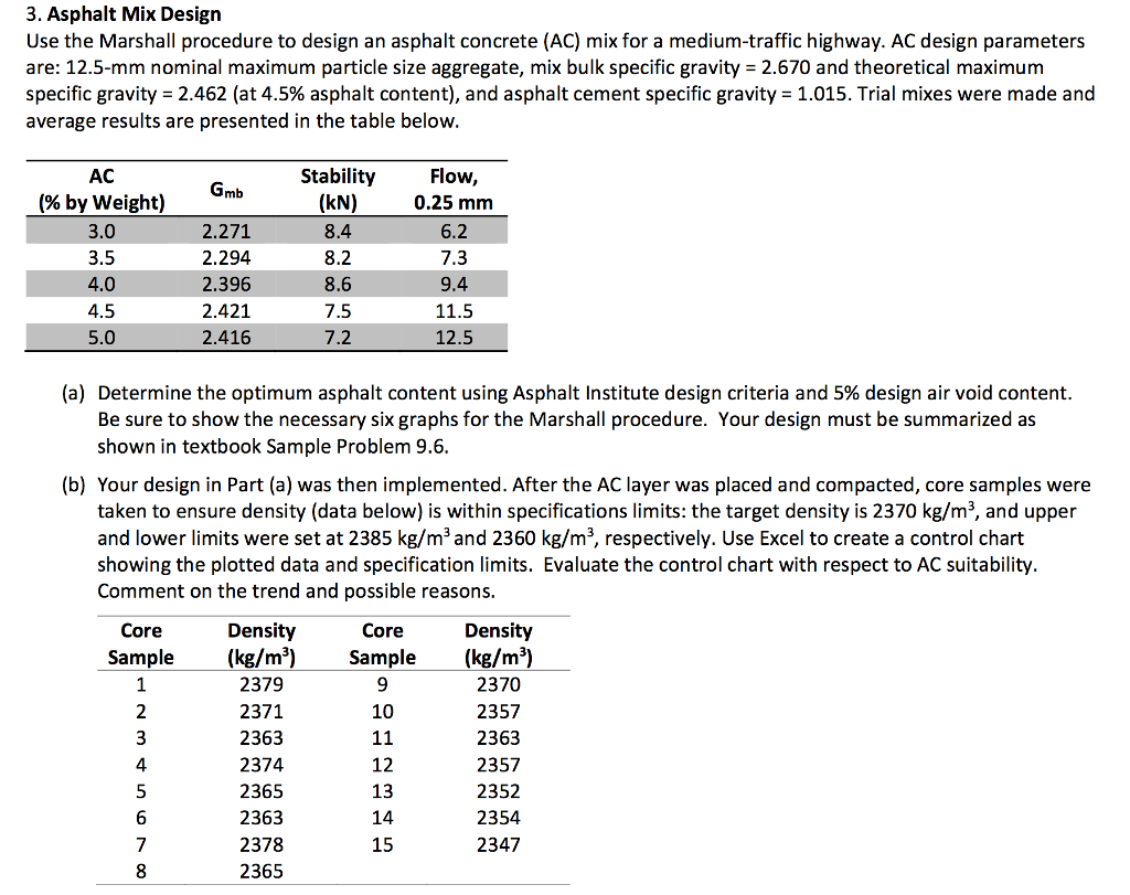 Solved asphalt mix design use the marshall procedure to d for Table 7 1 design parameters