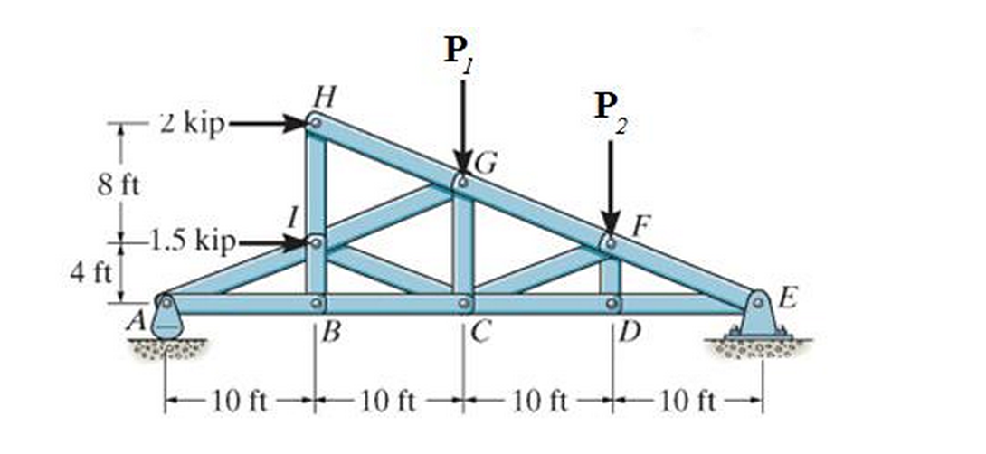Draw a free body diagram for the following problem