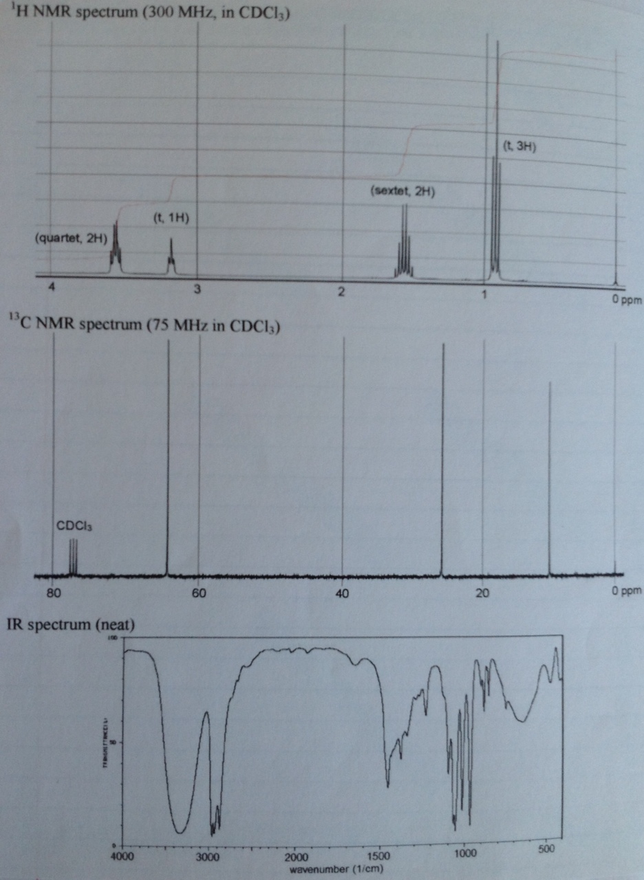 1H NMR spectrum (300 MHz, in CDCl3) 13 C NMR spec