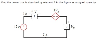 Find the power that is absorbed by element 2 in th