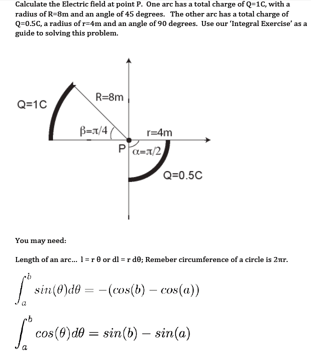 Calculate the Electric field a t point P. One arc