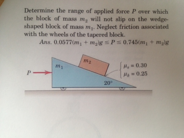 Determine the range of applied force P over which