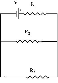 In the circuit below find the source voltage (V) i