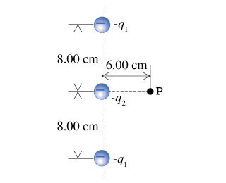 Three negative point charges lie along a line as s