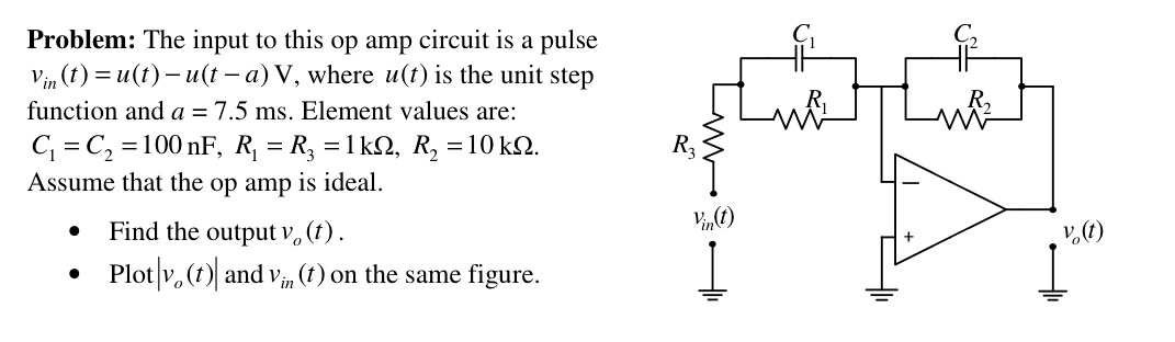 The input to this op amp circuit is a pulse vin (t