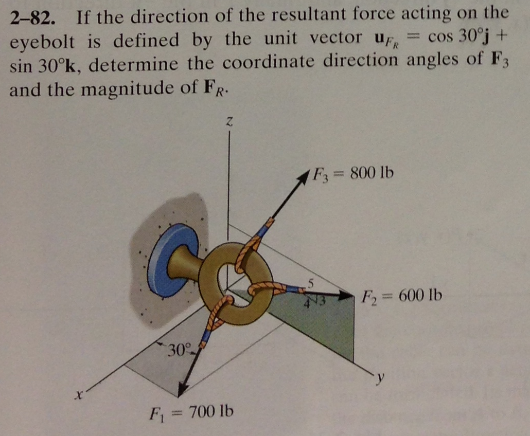 If the direction of the resultant force acting on