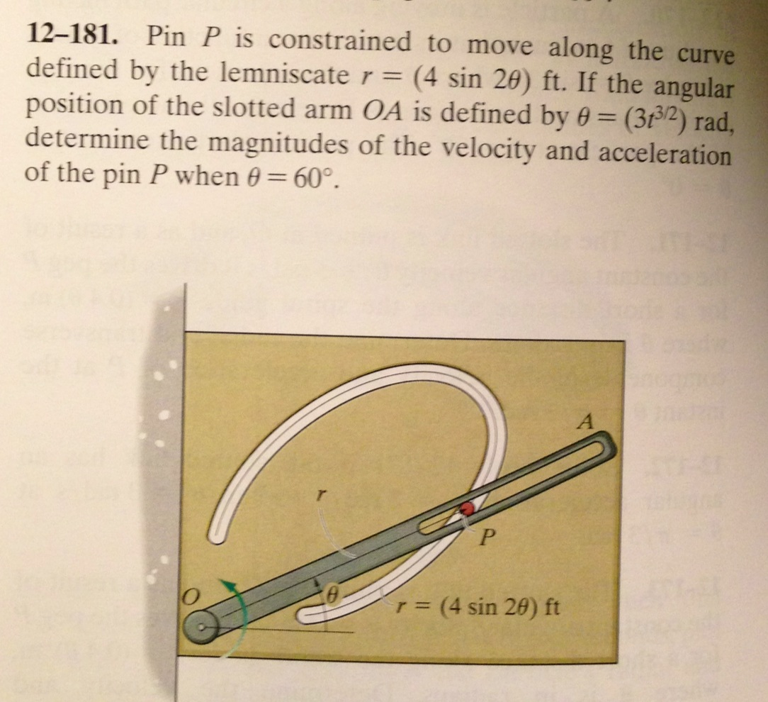 Pin P is constrained to move along the curve defin