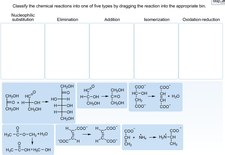 Classify the chemical reactions into one of five t