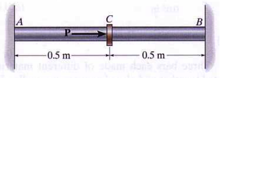 The steel (modulus of elasticity E = 200 GPa, coef