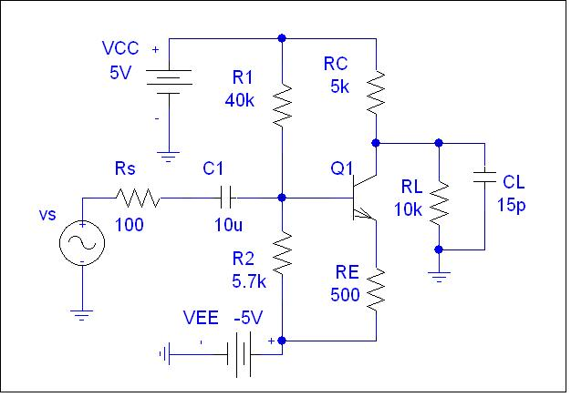 Question 1: BJT LF For the BJT CE amplifier of Fi