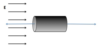 A sealed metal can is placed in a uniform external