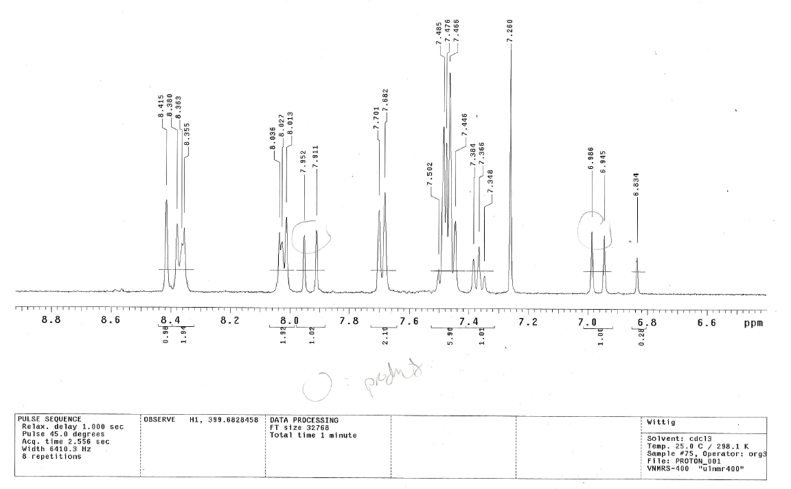 This is a 1H NMR Proton from A stereospecific Witt
