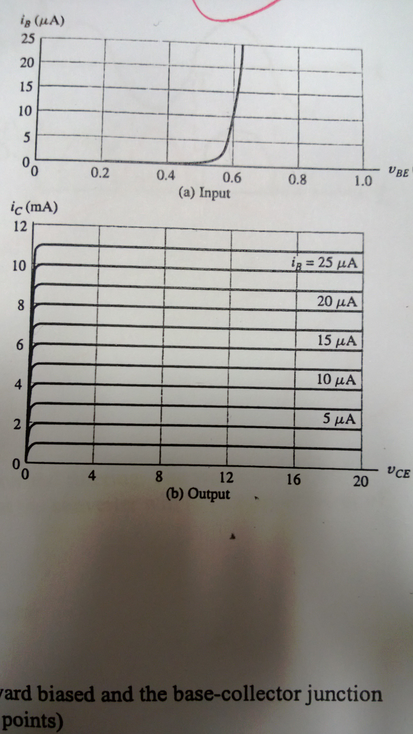 The input and output characteristics of a npn tran