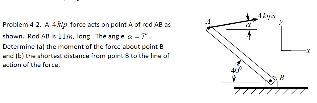 A 4kip force acts on point A of rod AB as shown. R