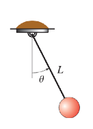 the pendulum shown is put in motion with a speed v