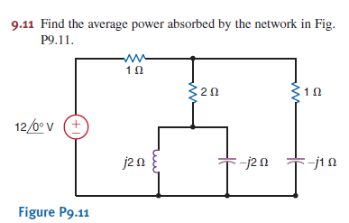 Find the average power absorbed by the network in