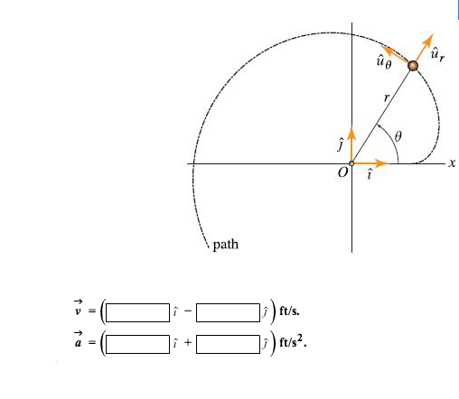 The polar coordinates of a particle are the follow