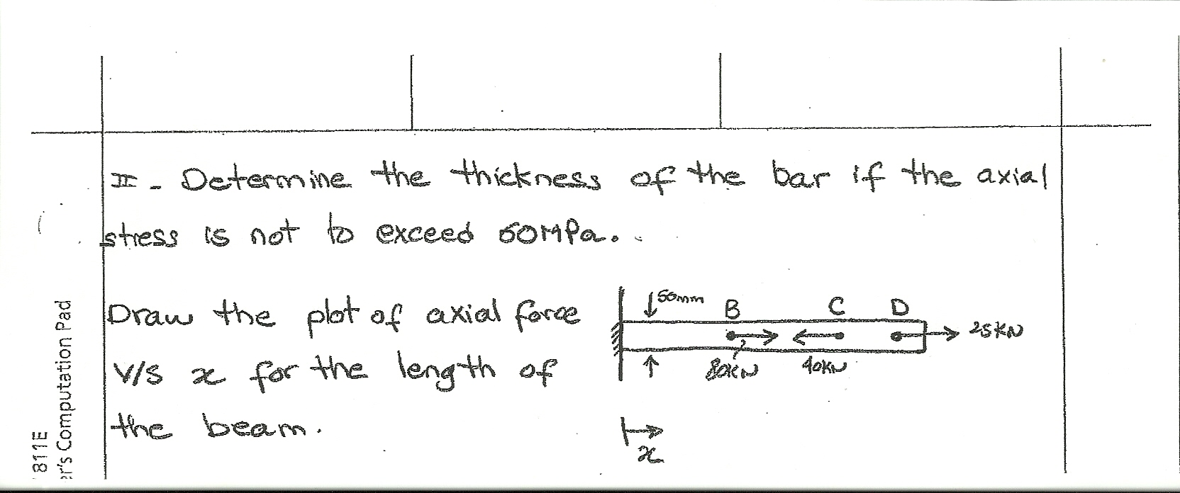 Determine the thickness of the bar if the axial st