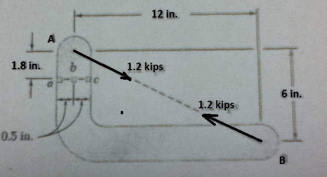 Two 1.2-kip forces are applied to the L shape mach