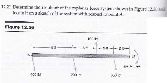 Determine the resultant of the coplanar force syst