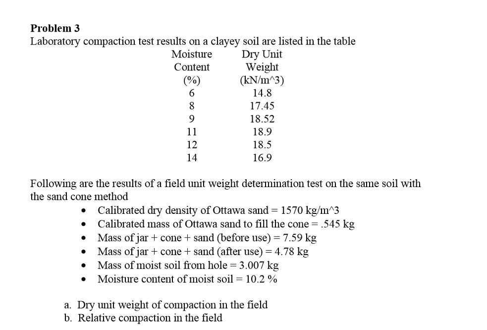 Solved problem 3 laboratory compaction test results on a for Soil unit weight