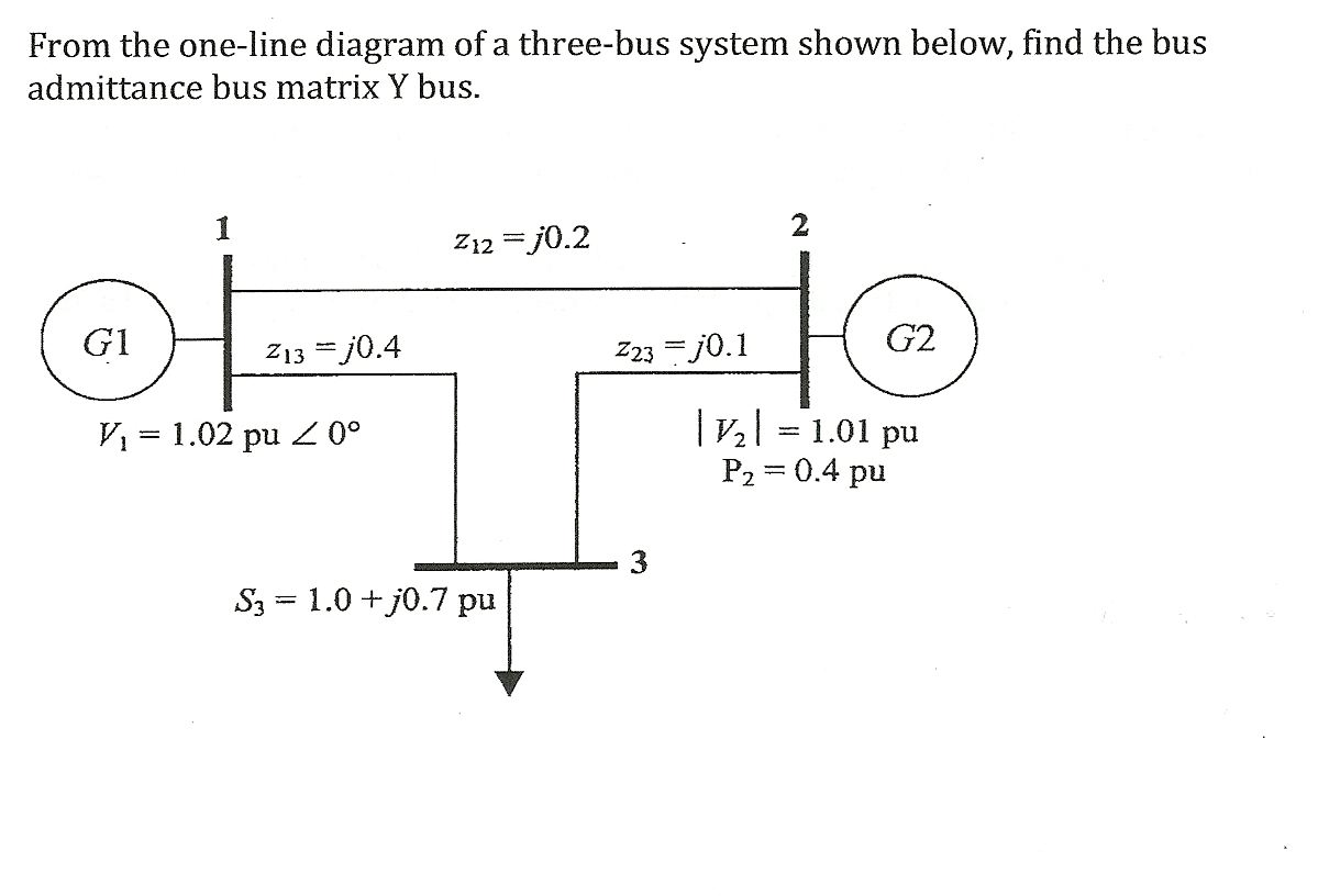 From the one-line diagram of a three-bus system sh