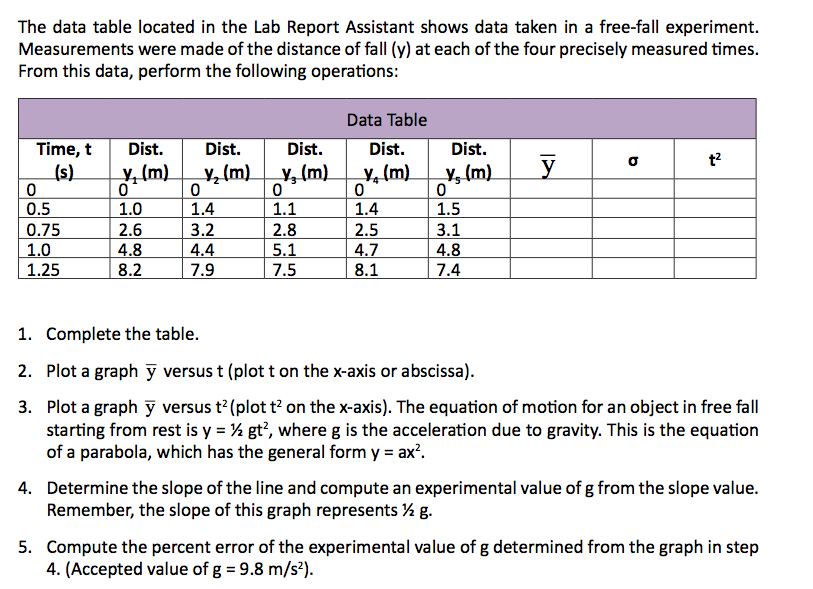 lab report table Do you need to write a lab report rely on us lab report writing comes after you have done the required experiment they form an essential part of your grade and can.