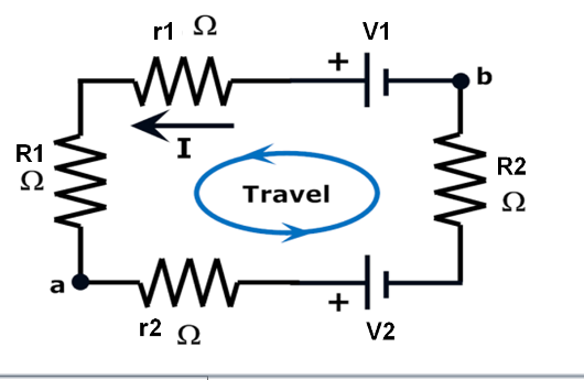 The circuit shown in the Figure contains two batte