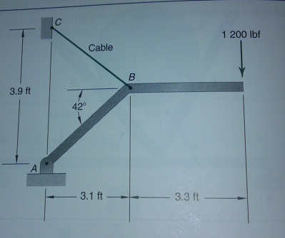 I really need help with this.?