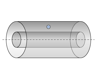Suppose a diode consists of a cylindrical cathode
