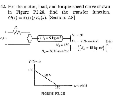 For the motor, load, and torque-speed curve shown
