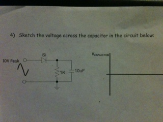 Sketch the voltage across the capacitor in the cir