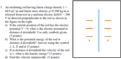 An insulating rod of length L having linear charge
