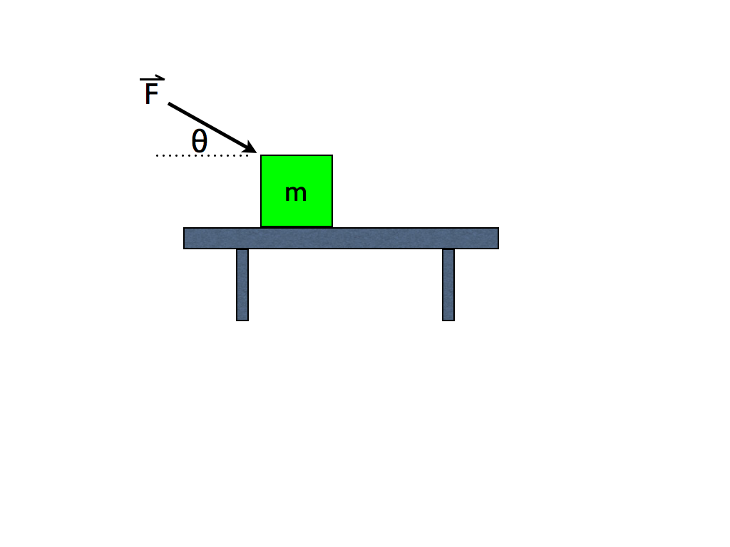 A block of mass m = 5 kg is pushed across a rough