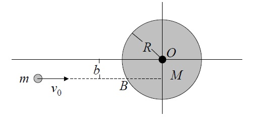A projectile of mass m is traveling at a constant