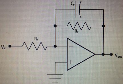 A low-pass filter is designed to let low-frequency