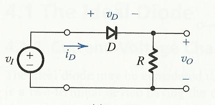 Image for In the circuit of the figure below, let VI have a peak value of 10 V and R = 1 k?. Find the peak value of iD a