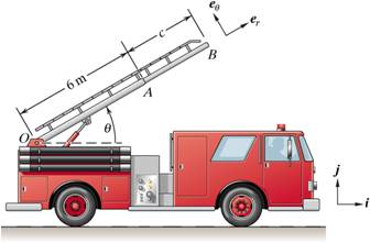 The lower portion of a fire ladder (OAvector) rota