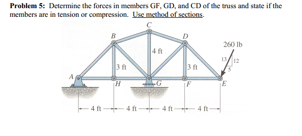 Determine the forces in members GF, GD, and CD of