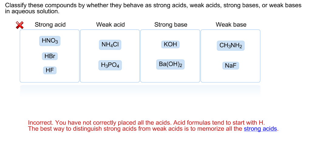 Solved  Classify These Compounds By Whether They Behave As