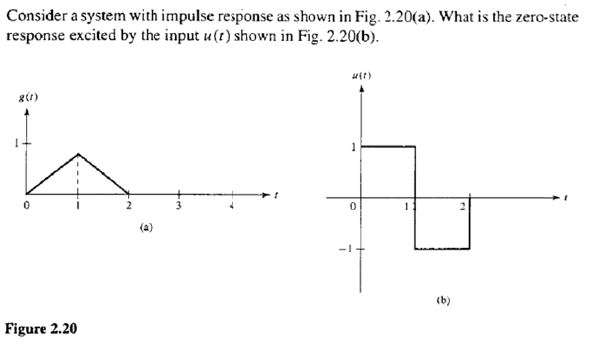 Consider a system with impulse response as shown i
