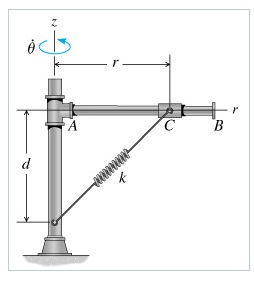 The mechanism shown in the figure below rotates ab