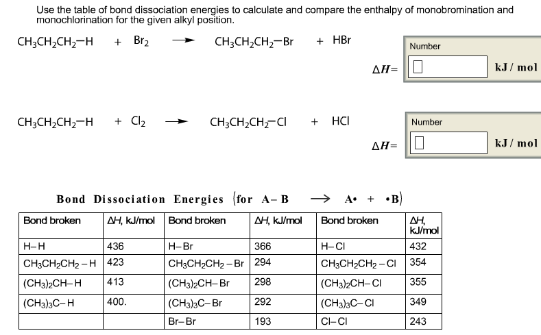 Use the table of bond dissociation energies to cal