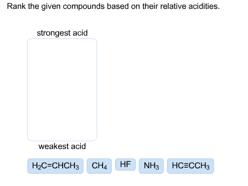Rank the given compounds based on their relative a
