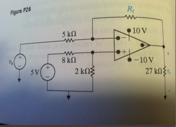 The op amp in the circuit shown is ideal. What val